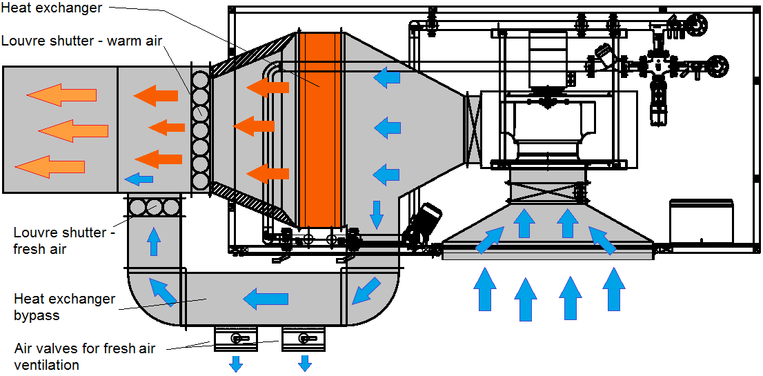 Technische Zeichnung zur Erklärung der Trocknungstechnik